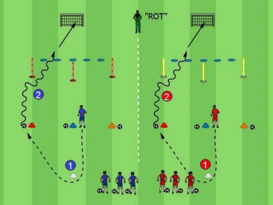 Fussballtraining kennenlernen
